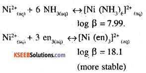 2nd PUC Chemistry Question Bank Chapter 9 Coordination Compounds - 49