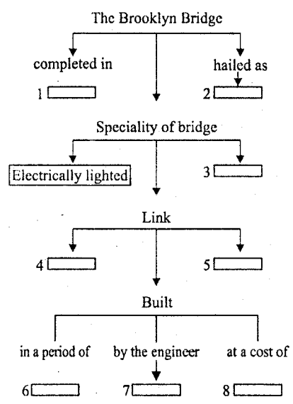 2nd PUC English Model Question Paper 3 with Answers image - 1