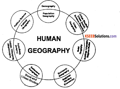 2nd PUC Geography Previous Year Question Paper March 2015 - 1