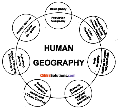 2nd PUC Geography Previous Year Question Paper March 2018 - 1