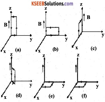 2nd PUC Physics Question Bank Chapter 4 Moving Charges and Magnetism 37