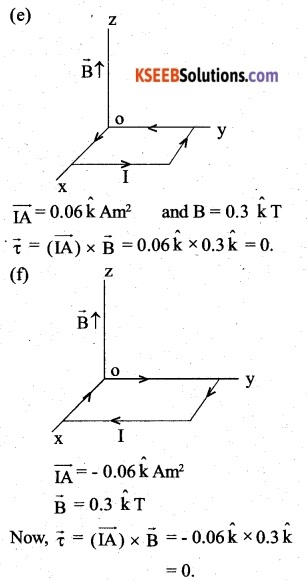 2nd PUC Physics Question Bank Chapter 4 Moving Charges and Magnetism 41