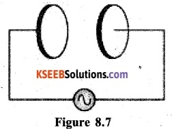 2nd PUC Physics Question Bank Chapter 8 Electromagnetic Waves 3