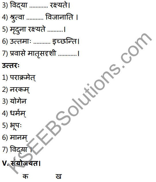2nd PUC Sanskrit Textbook Answers Shevadhi Chapter 9 नीतिसारः 11