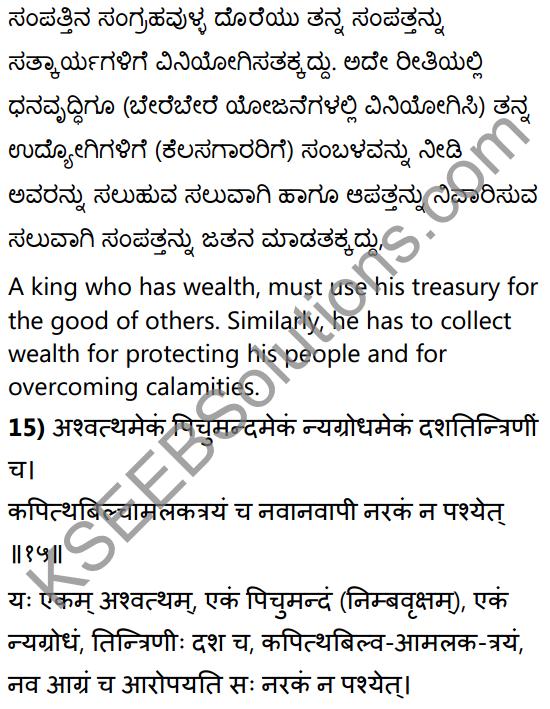 नीतिसारः Summary in Kannada and English 25
