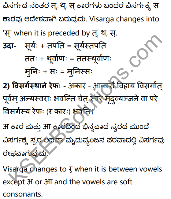 2nd PUC Sanskrit Textbook Answers Vyakaran सन्धिप्रकरणम् 3