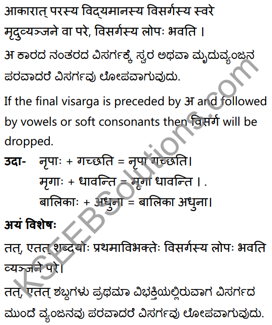2nd PUC Sanskrit Textbook Answers Vyakaran सन्धिप्रकरणम् 5