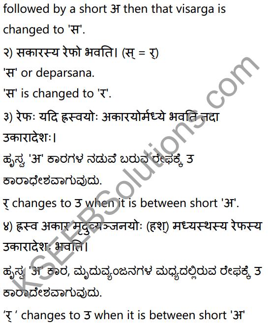 2nd PUC Sanskrit Textbook Answers Vyakaran सन्धिप्रकरणम् 8
