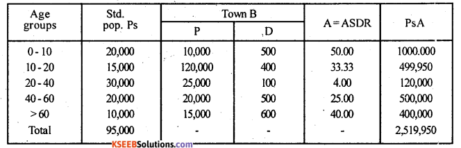 2nd PUC Statistics Model Question Paper 3 with Answers - 35