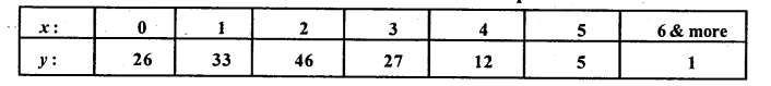 2nd PUC Statistics Model Question Paper 3 with Answers - 56