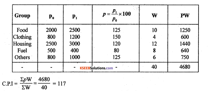 2nd PUC Statistics Previous Year Question Paper June 2017 - 12