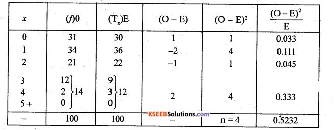 2nd PUC Statistics Previous Year Question Paper June 2017 - 43