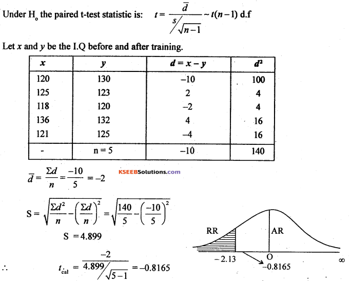 2nd PUC Statistics Previous Year Question Paper June 2017 - 50