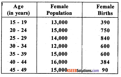 2nd PUC Statistics Previous Year Question Paper June 2017 - 6