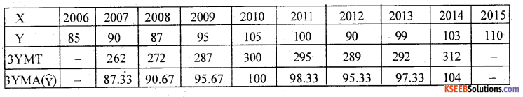 2nd PUC Statistics Previous Year Question Paper March 2018 - 12