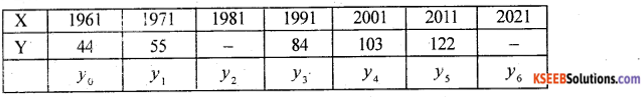 2nd PUC Statistics Previous Year Question Paper March 2018 - 14