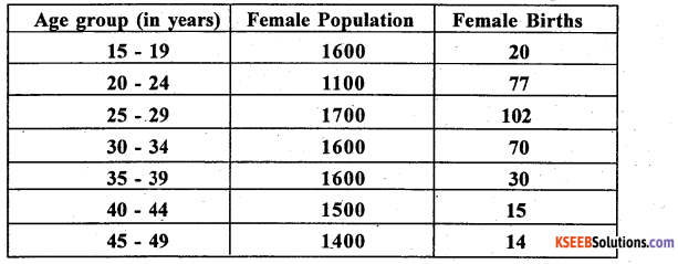 2nd PUC Statistics Previous Year Question Paper March 2018 - 31