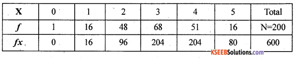 2nd PUC Statistics Previous Year Question Paper March 2018 - 44
