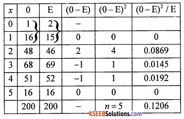 2nd PUC Statistics Previous Year Question Paper March 2018 - 49
