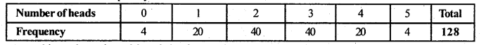 2nd PUC Statistics Question Bank Chapter 5 Theoretical Distribution - 114