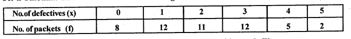 2nd PUC Statistics Question Bank Chapter 5 Theoretical Distribution - 117