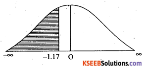 2nd PUC Statistics Question Bank Chapter 5 Theoretical Distribution - 133