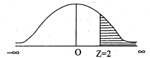 2nd PUC Statistics Question Bank Chapter 5 Theoretical Distribution - 144