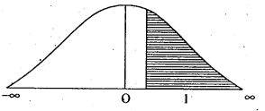 2nd PUC Statistics Question Bank Chapter 5 Theoretical Distribution - 149