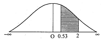2nd PUC Statistics Question Bank Chapter 5 Theoretical Distribution - 154