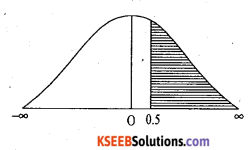 2nd PUC Statistics Question Bank Chapter 5 Theoretical Distribution - 73