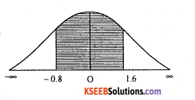 2nd PUC Statistics Question Bank Chapter 5 Theoretical Distribution - 77