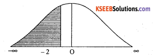 2nd PUC Statistics Question Bank Chapter 5 Theoretical Distribution - 82