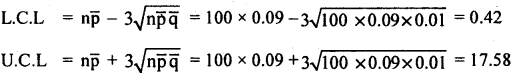 2nd PUC Statistics Question Bank Chapter 7 Statistical Quality Control - 20