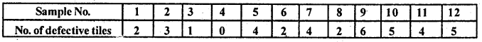 2nd PUC Statistics Question Bank Chapter 7 Statistical Quality Control - 28