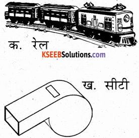 KSEEB Solutions for Class 6 Hindi Chapter 20 रेल का खेल 3