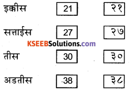 KSEEB Solutions for Class 6 Hindi Chapter 24 गिनती 5