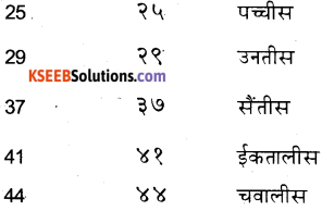 KSEEB Solutions for Class 6 Hindi Chapter 24 गिनती 9
