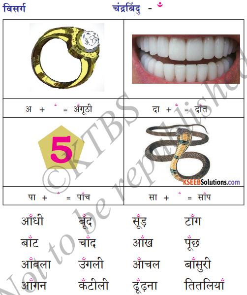 KSEEB Solutions for Class 6 Hindi Chapter 4 स्वर और उनकी मात्राएँ 12