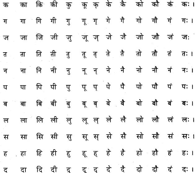 KSEEB Solutions for Class 6 Hindi Chapter 4 स्वर और उनकी मात्राएँ 15