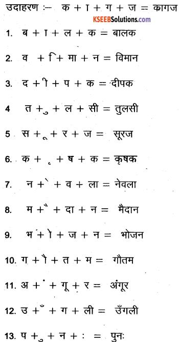 KSEEB Solutions for Class 6 Hindi Chapter 4 स्वर और उनकी मात्राएँ 17