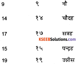 KSEEB Solutions for Class 6 Hindi Chapter 7 गिनती 9