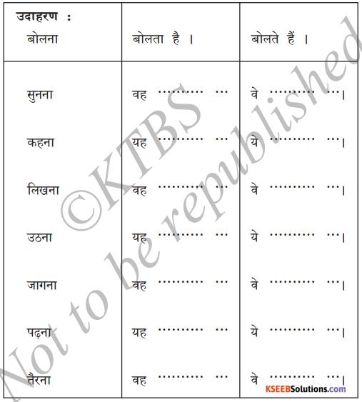 KSEEB Solutions for Class 6 Hindi Chapter 9 यह, ये, वह, वे 5
