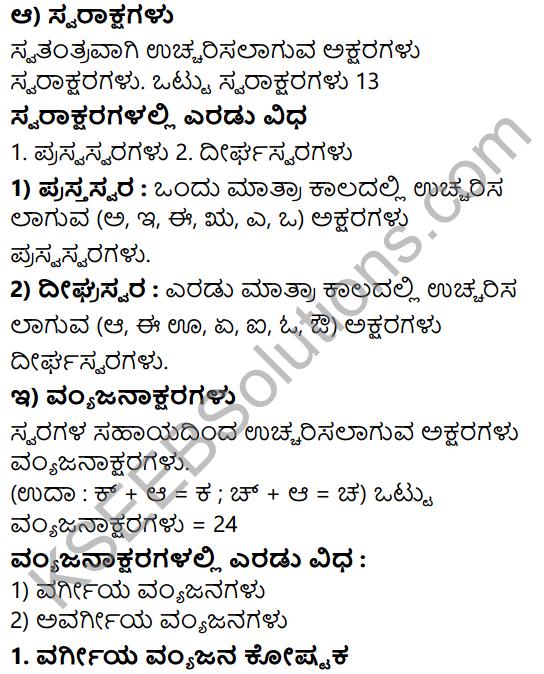 Siri Kannada Text Book Class 5 Solutions Gadya Chapter 1 Ottige Baluva Ananda 5