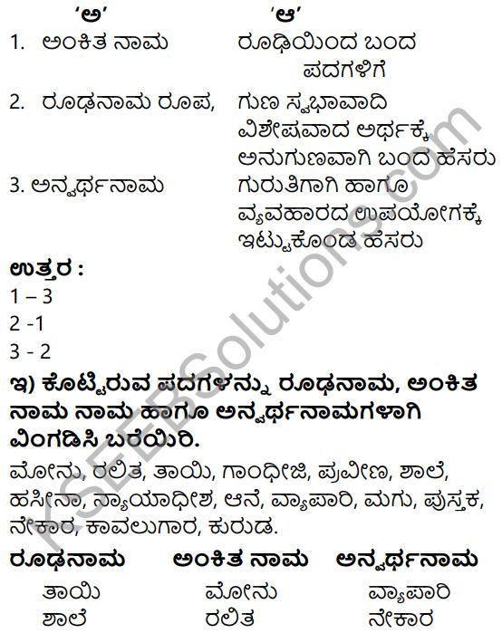 Siri Kannada Text Book Class 5 Solutions Gadya Chapter 4 Sullu Helabaradu 6