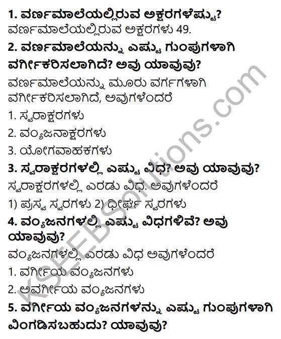 Siri Kannada Text Book Class 6 Solutions Gadya Chapter 1 Doddavara Dari 7