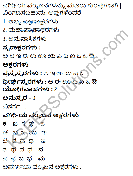 Siri Kannada Text Book Class 6 Solutions Gadya Chapter 1 Doddavara Dari 8