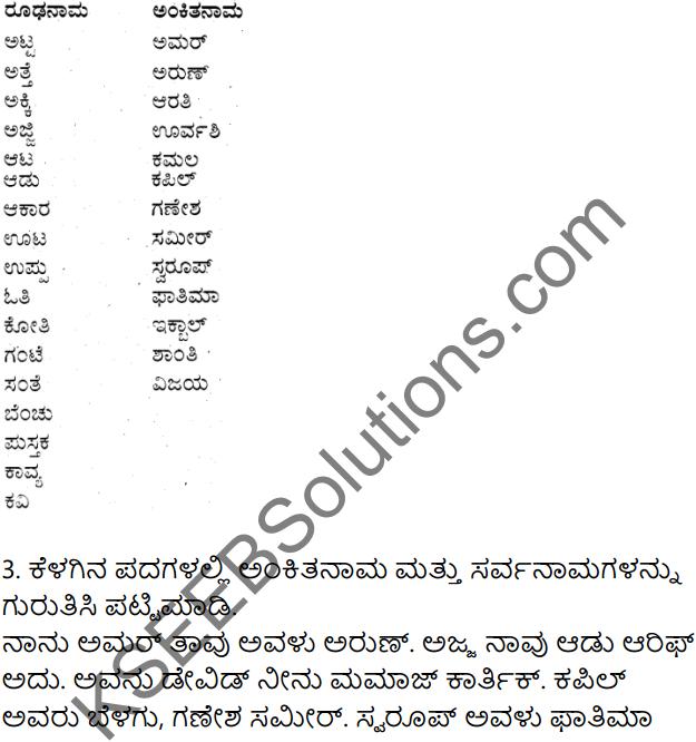 Siri Kannada Text Book Class 7 Solutions Gadya Chapter 1 Puttajji Puttajji Kathe Helu 12