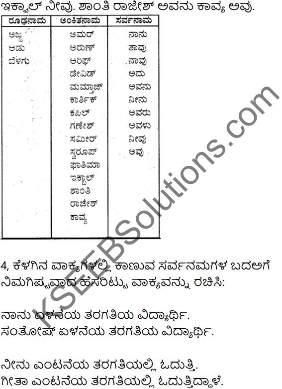 Siri Kannada Text Book Class 7 Solutions Gadya Chapter 1 Puttajji Puttajji Kathe Helu 13