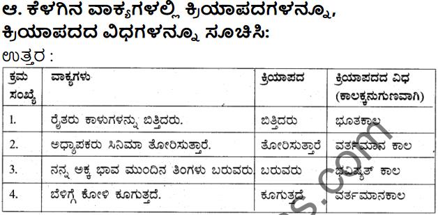 Siri Kannada Text Book Class 7 Solutions Gadya Chapter 7 Billa Habba 10