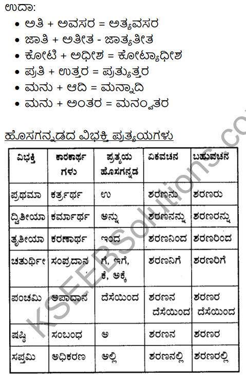 Siri Kannada Text Book Class 9 Solutions Gadya Chapter 3 Dharma Samadrusti 8